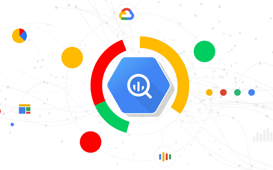 Predictive marketing analytics using BigQuery ML machine learning templates